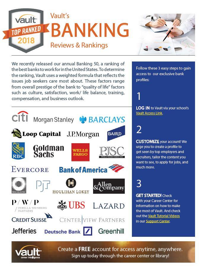 Vault Banking Rankings & Reviews